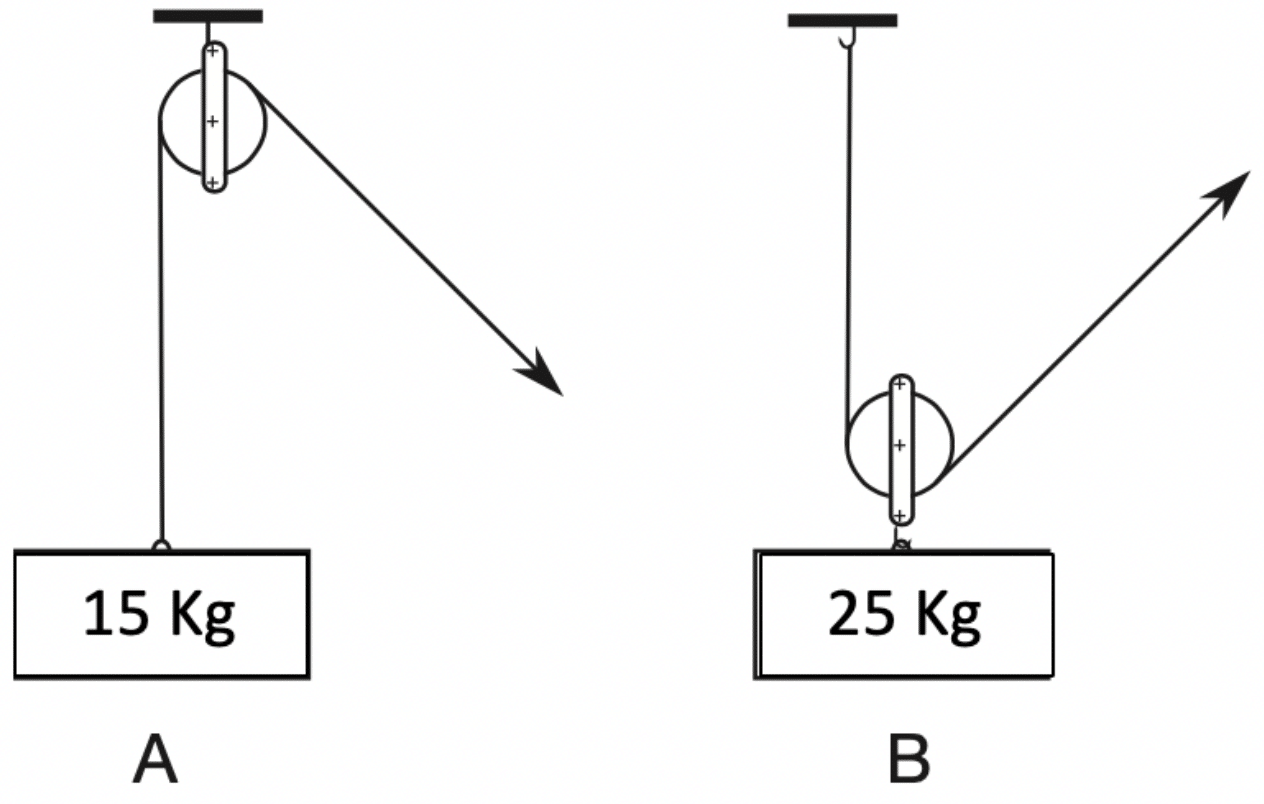 Mechanical Comprehension Pulleys Sample Question